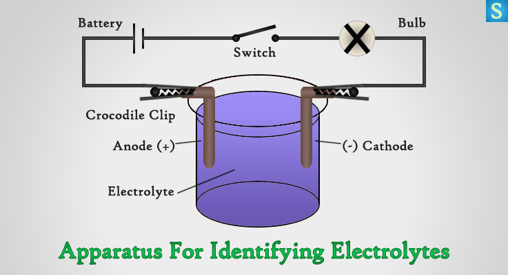 heating effect of electric current lab report